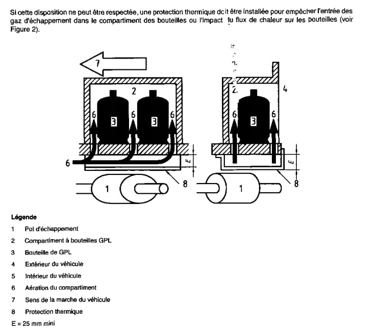 compartiment gaz homologuer un van aménagé