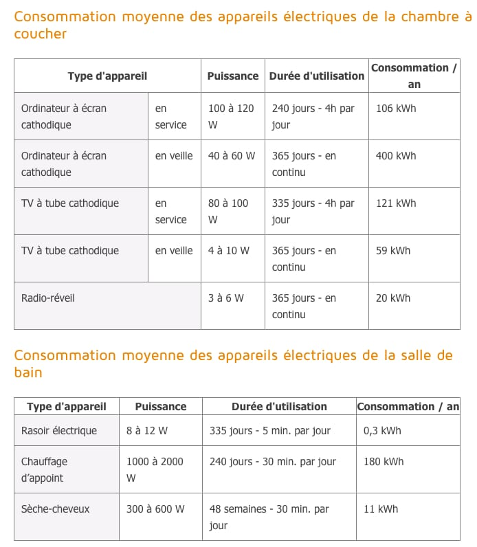 source www.energuide.be:fr