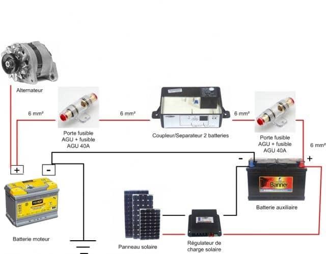 schéma batterie auxiliaire panneau solaire alternateur