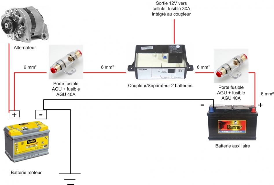 installer une deuxieme batterie schema coupleur separateur