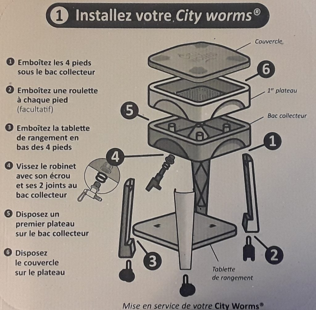 city worms avis